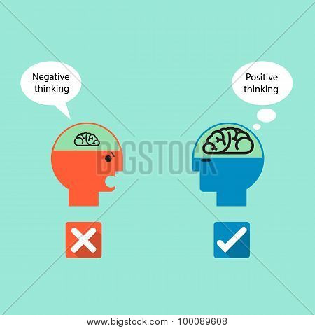 Businessman symbol and Positive thinking with Negative thinking concept .Creative brain sign ideaflat design.Concept of ideas inspiration innovation invention effective thinkingbusinessknowledge and education.Vector illustration poster