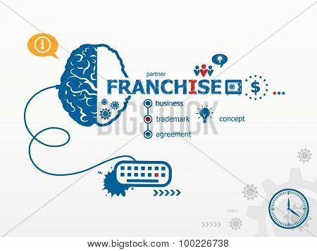 Franchise Design Illustration Concepts For Business