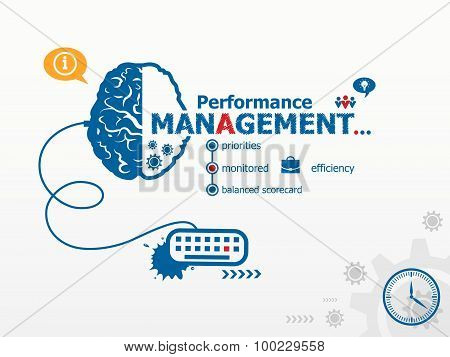 Performance Management Design Illustration Concepts For Business