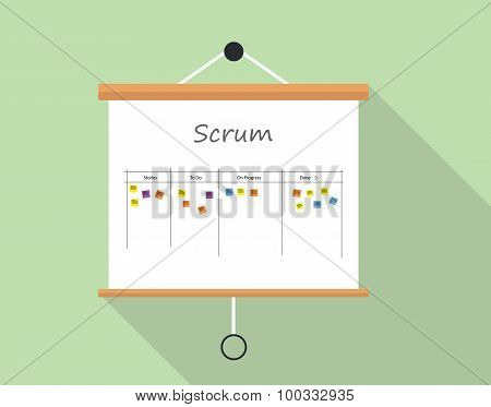 Scrum project development and managemet