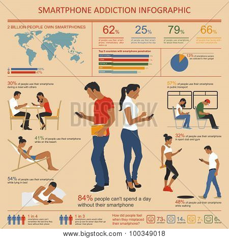 Smartphone and Internet Addiction Infographics. Vector illustration with design elements