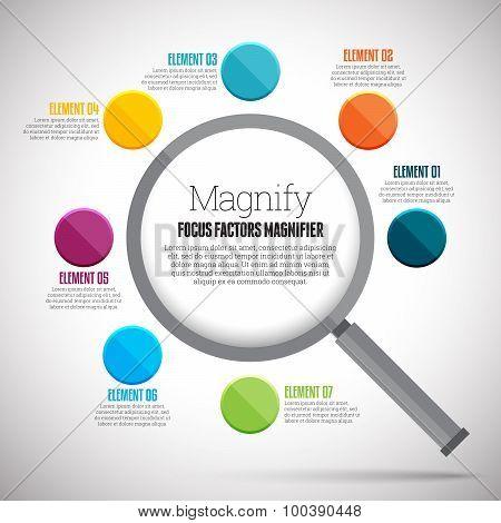 Focus Factor Magnifier Infographic
