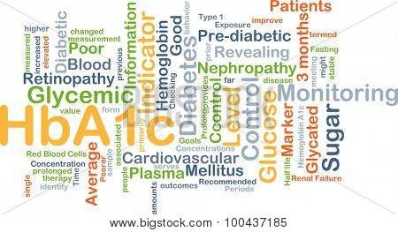 Background concept wordcloud illustration of HbA1c