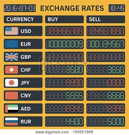 exchange rates with OFL clear sans