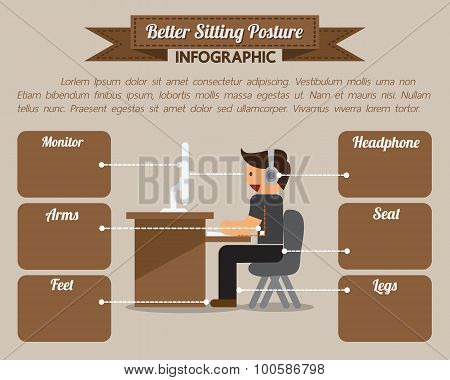 Better sitting posture infographic