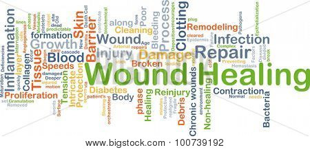 Background concept wordcloud illustration of wound healing