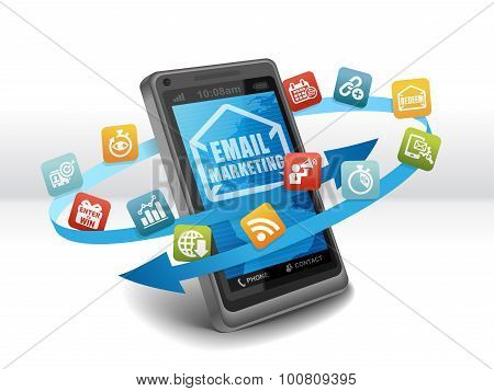 Email Marketing Advertising Strategy on Smartphone