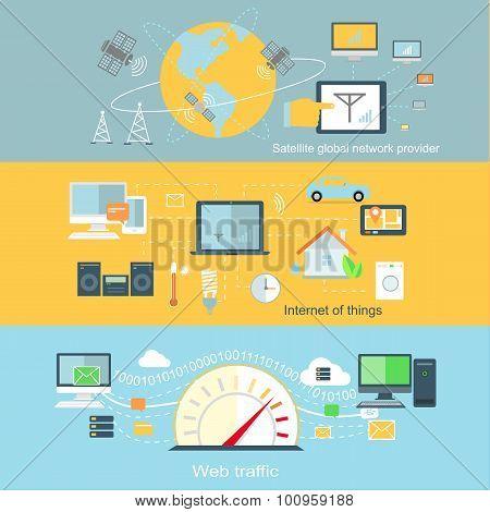Concept of Internet Globalization