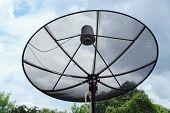 Satellite dish and TV antennas communication technology network poster