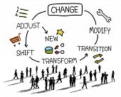 Change Improvement Development Adjust Transform Concept poster