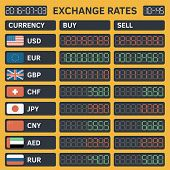 Foreign currency exchange rates. Bank Information board with different flags and currency for buy or sell. poster
