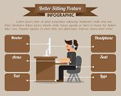 Better sitting posture infographic, Ergonomic sitting at computer, A man with headphone sitting in front of computer. Vector illustration poster