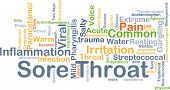 Background concept wordcloud illustration of sore throat poster