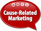 Speech bubble dialog illustration of business term saying Cause-Related Marketing poster