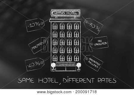 Hotel With Plenty Of Different Promotions On Price Tags
