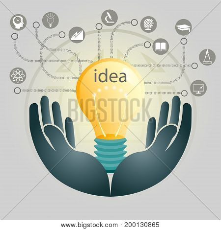 Background with a silhouette of hands and bright glowing light bulb with text idea, silhouettes of signs of innovation of the creative process, discoveries, inventions and rationalization