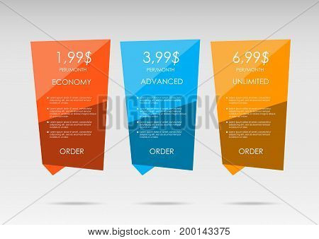Set tariffs. interface for the site. ui ux vector banner for web app. Pastel pricing table, banner, order, box, button, list