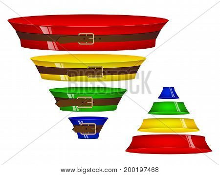 Colored volumetric sales funnel. Four steps. Belt tightening