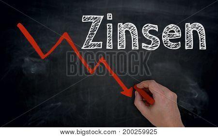 Zinsen (in German Interest) And Graph Is Written By Hand On Blackboard