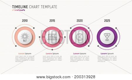 Timeline chart infographic design for data visualization. 4 steps. Vector illustration.