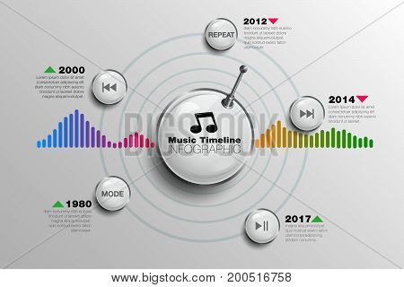 Timeline of music business infographic..Chart shows the process from past to present...Graph diagram with 5 steps part or process options...Vector EPS10 business template.