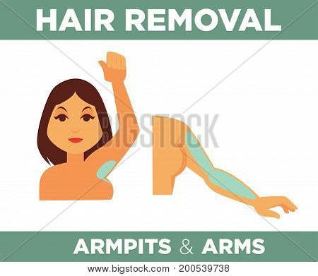 Hair removal from armpits and arms promotional poster with thick sign. Naked woman with raised hand and special substance applied on skin surface for procedure start cartoon vector illustration.