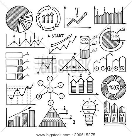 Business illustrations of charts, graphics and other different infographics elements. Pictures in hand drawn style. Chart sketch, graphic business doodle scheme