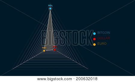 Graph with the dollar, euro and bitcoin. Ratio of stock market interest. Digital background from the grid. 3D rendering