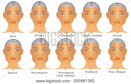 Types of faces. Face shapes. A set of different types of faces. Set of different faces on white background.