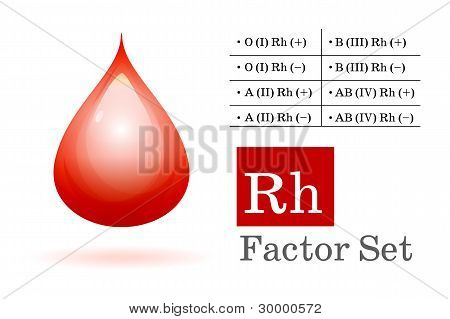 Rh factor and blood drop on white. Vector ilustration poster