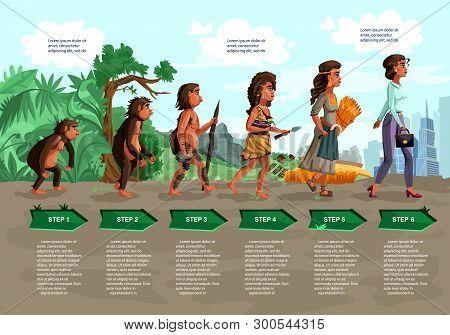 Woman Evolution Vector Cartoon Illustration Concept Female Development Process From Monkey, Erectus