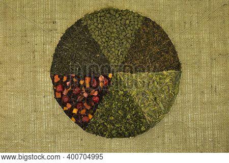 Chinese Tea. Tea Background. Six Varieties Of Chinese Tea. Photo On The Background Of Burlap.