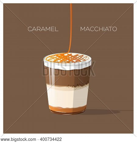 Coffee Menu : Caramel Macchiato, Steamed Milk Is Marked With Espresso And Topped With Caramel Sauce