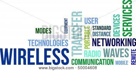 Word Cloud - Wireless