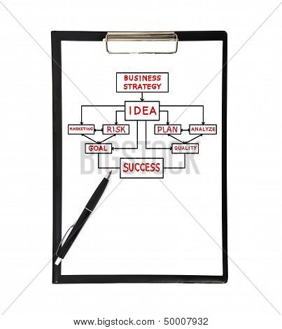 Clipboard With Strategy