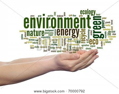 Concept or conceptual abstract green ecology environment, conservation word cloud text in man hand on white background