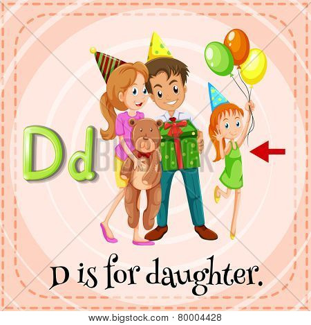 A letter D which stands for daughter