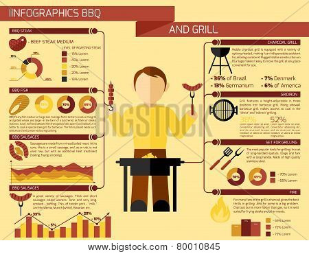 Bbq Grill Infographics
