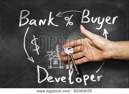 Mortgage Lending Scheme Painted On A School Blackboard Chalk With Keys