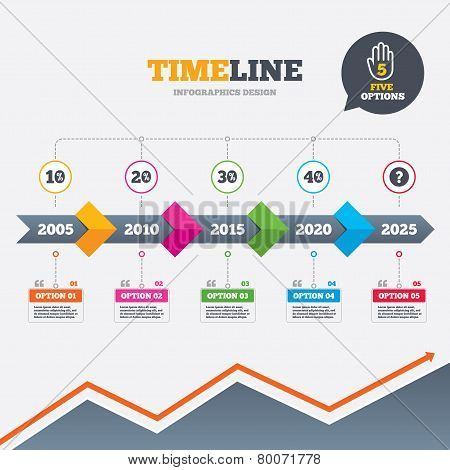 Timeline infographic with arrows. Sale discount icons. Special offer price signs. 10, 20, 30 and 40 percent off reduction symbols. Five options with hand. Growth chart. Vector poster