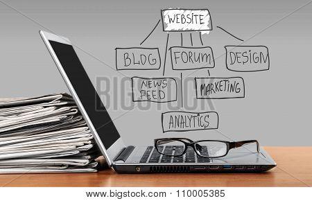 Web Site Design.