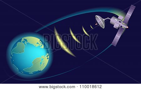 Satellite Orbiting Earth,  Relaying Communications.