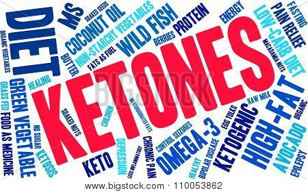 Ketones Word Cloud