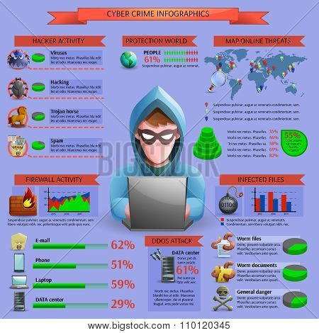 Hacker cyber activity infographics  with statistic of infected files malware and protection for  digital systems vector illustration poster