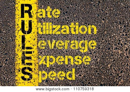Accounting Business Acronym Rules Rate, Utilization, Leverage, Expense, Speed