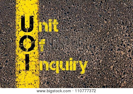 Accounting Business Acronym Uoi Unit Of Inquiry