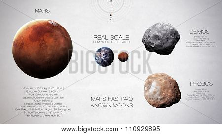 Mars - High resolution infographics about solar system planet and its moons. All the planets availab