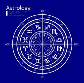 Astrology background. Natal chart, zodiac signs, houses and significators. Vector illustration poster