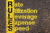 Concept image of Accounting Business Acronym RULES Rate Utilization Leverage Expense Speed written over road marking yellow paint line. poster