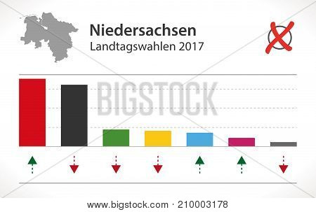 Niedersachsen Election of German Landtag 2017 illustration
